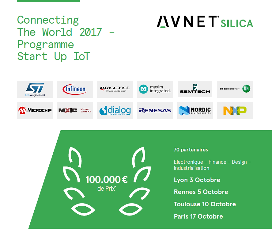 Connecting the World 2017, by AVNET Silica