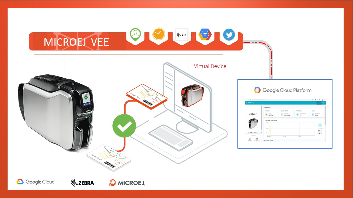 MicroEJ VEE connects the Virtual Device to Google Cloud Platform