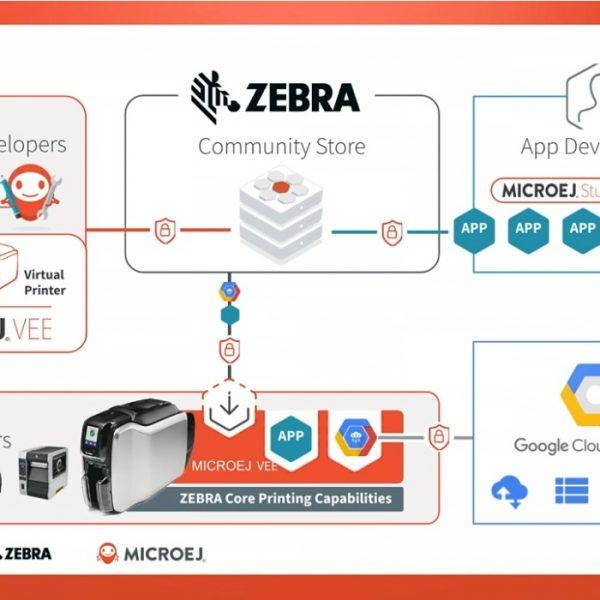Connect Google Cloud IoT Core