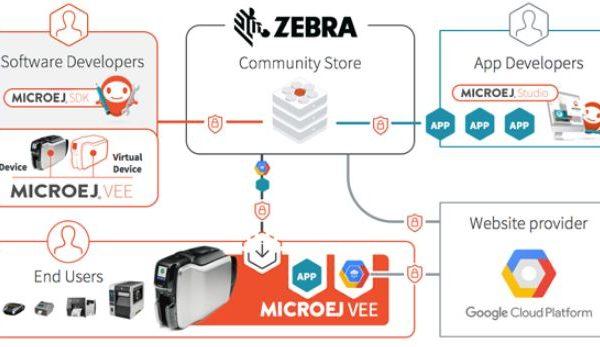 MicroEJ Zebra Technologies